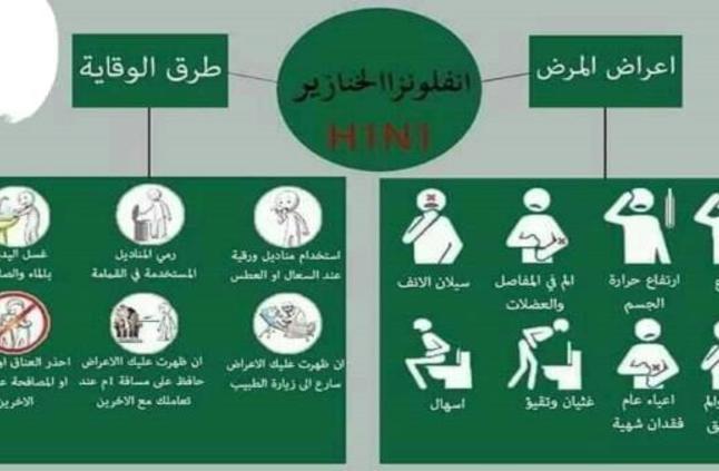 """وفيات بـ""""إنفلونزا الخنازير"""" في قطاع غزة"""