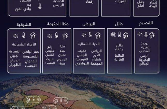 الأرصاد: تقلبات جوية على بعض مناطق المملكة ابتداءً من يوم الأحد القادم » صحيفة صراحة الالكترونية