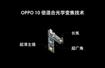 Oppo تكشف النقاب عن كاميرا جديدة للهواتف الذكية توفير التقريب البصري ×10 - إلكتروني