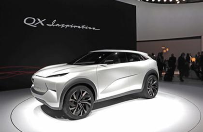بالصور.. تعرف على أبرز السيارات الجديدة بمعرض ديترويت 2019