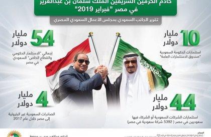 تزامناً مع زيارة الملك سلمان.. الكشف عن 9 مشاريع سعودية جديدة بمصر