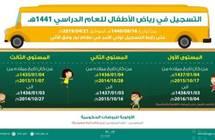 «التعليم»: التسجيل في رياض الأطفال.. غداً
