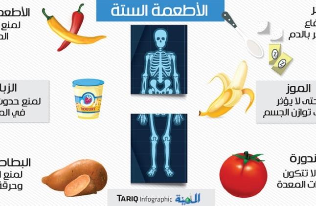 6 أطعمة لا تتناولها على «معدة فارغة»