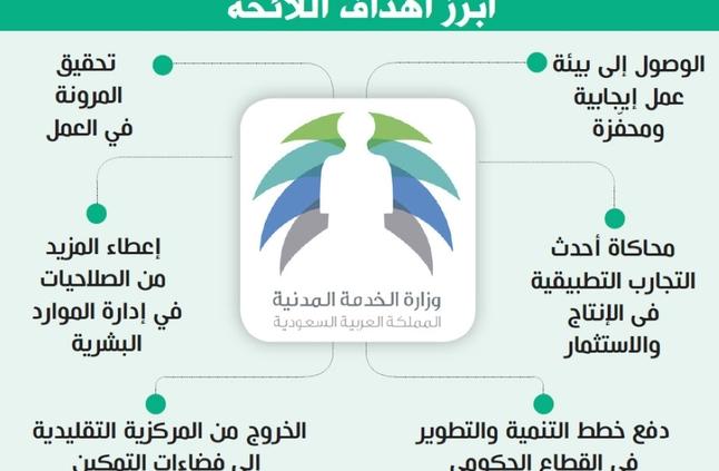 «المدنية»: بدء تطبيق لائحة الموارد البشرية في «الحكومية»