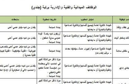 فتح باب التسجيل والقبول بالدفاع المدني - صحيفة صراحة الالكترونية